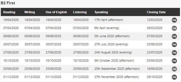 Cambridge B2 Exam Dates