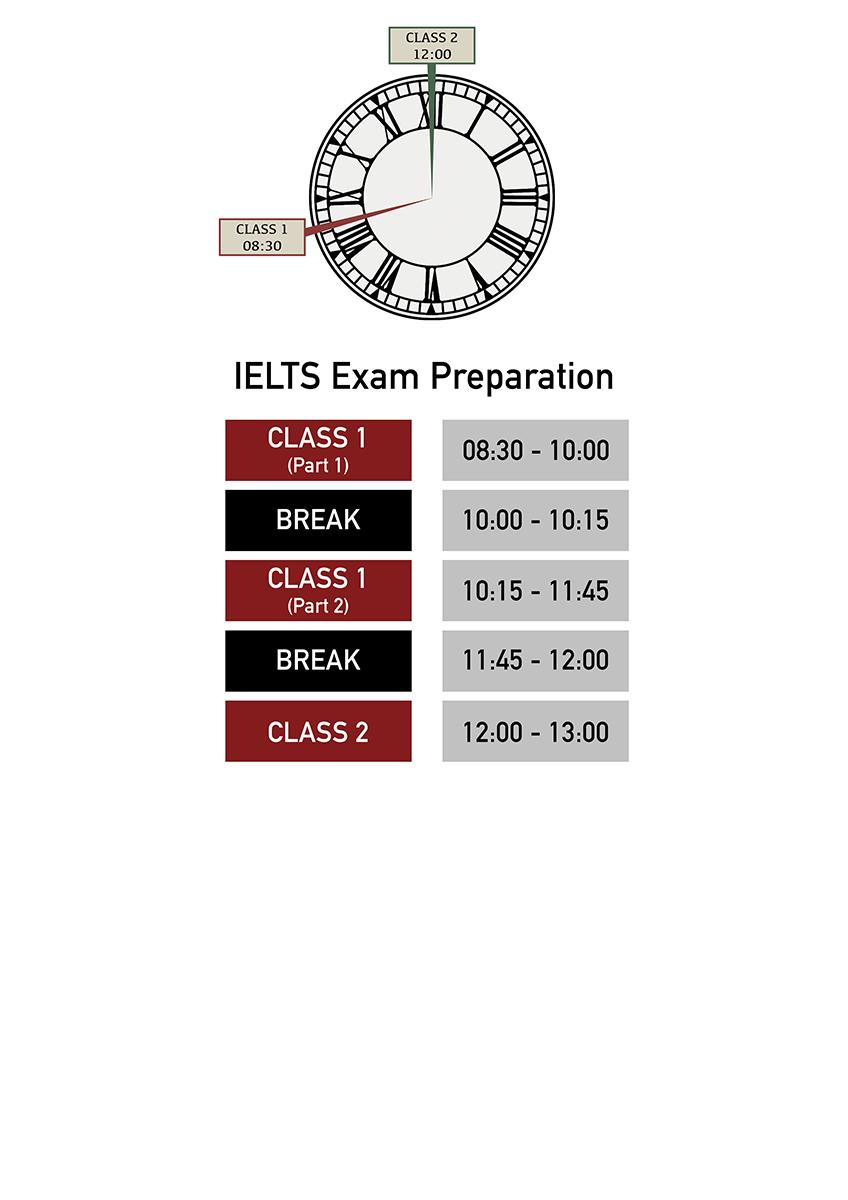 Online Class Times - IELTS