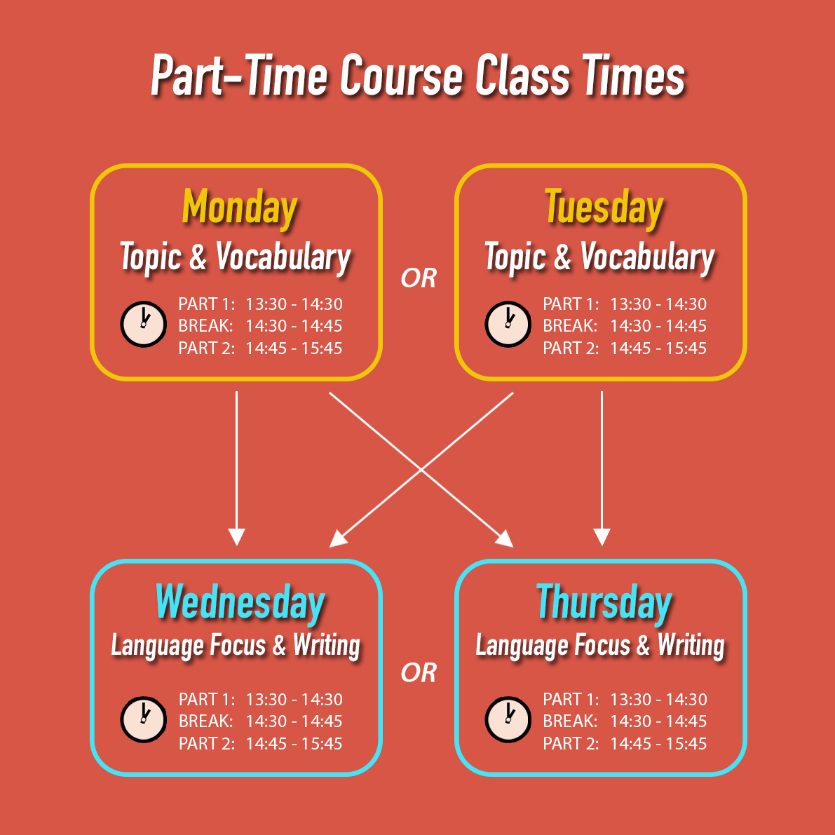 Part-Time Course Info